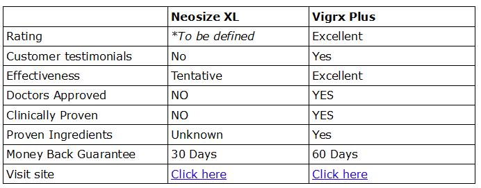 neosize-compar