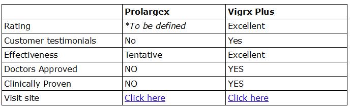 prolargex-compar